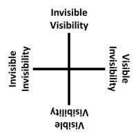 The Quadralectics of Marten Kuilman
