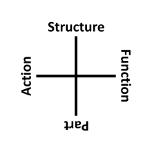 sq_structure_function