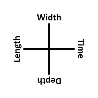 sq_4d_spacetime