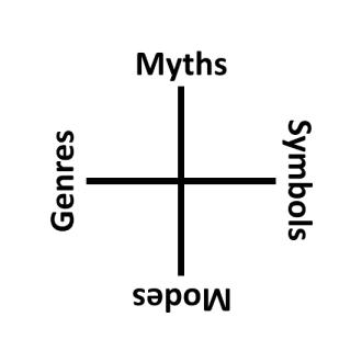 sq_frye_theories