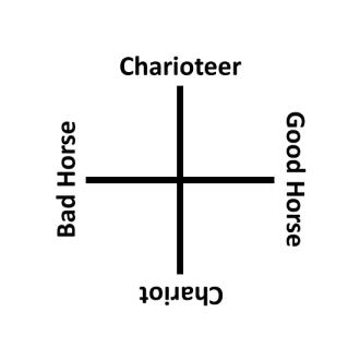 sq_plato_chariot