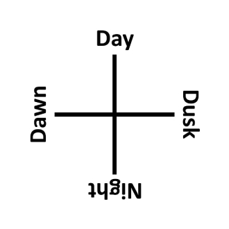 sq_diurnal_cycle