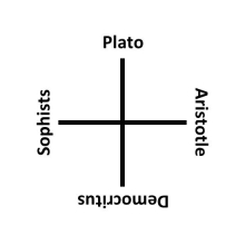 sq_archic_philosophers