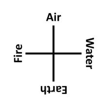 sq_elements