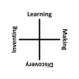 sq_learning2