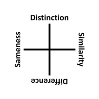 Distinctions with and without Differences