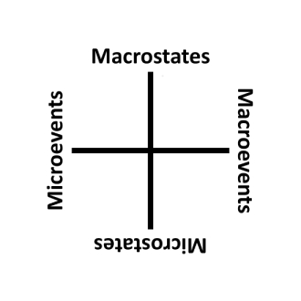 sq_statistical
