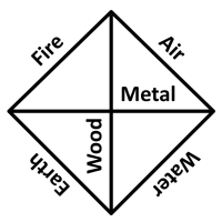The Six Elements