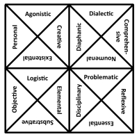 The Archic Matrix