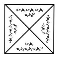 Euler's Four-square Identity