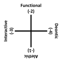 J.-Y. Girard's Transcendental Syntax