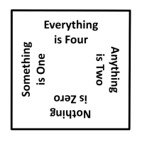 Everything is Four