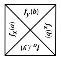 The Canonical Formula of Myth