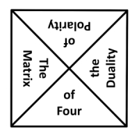 The Matrix of Four, the Philosophy of the Duality of Polarity