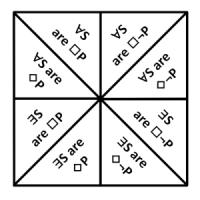 John Buridan's Octagon of Opposition
